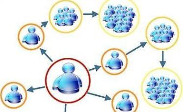 Организация сетевого бизнеса